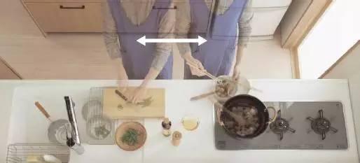 什么样的厨房才符合中国人的烹饪方式?_5