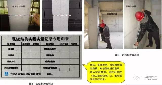 中建八局施工质量标准化图册(土建、安装、样板),超级实用!_22