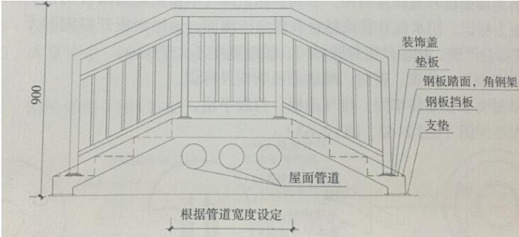 重庆两江集团创建鲁班奖策划书_2