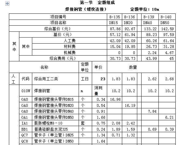 零基础安装造价入门知识讲解(附案例)_3