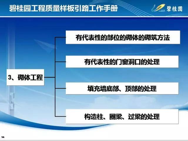 碧桂园工程质量样板引路工作手册,附件可下载!_48