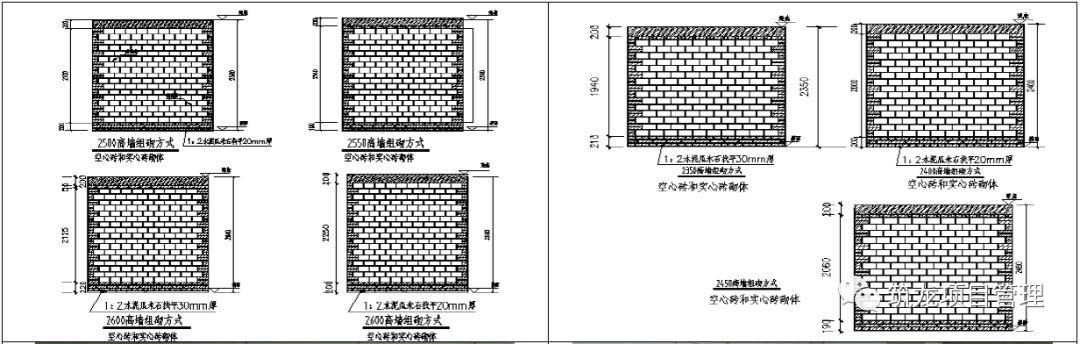 结构、砌筑、抹灰、地坪工程技术措施可视化标准,标杆地产!_48