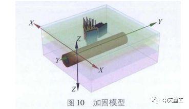 超大直径盾构近接既有建筑物桩基施工的影响分析_10