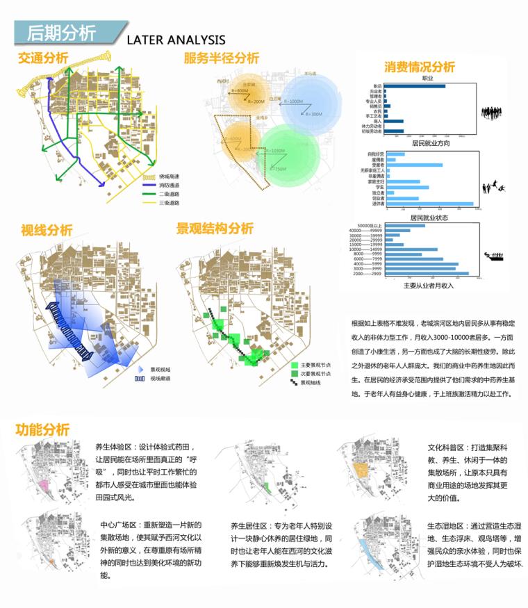 焕河计划——崇州西河滨河空间景观规划设计_5