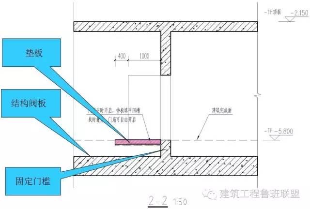基于实例来看一看建筑人防是如何设计的_16