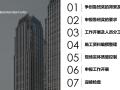 中建系统项目的质量安全创优策划流程报告(包含鲁班奖)