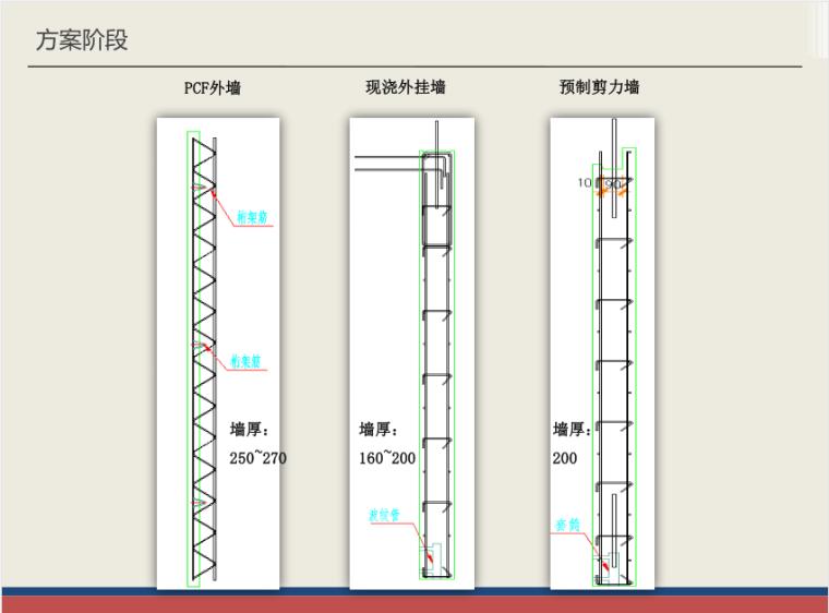 装配式建筑设计案例介绍-中建院马海英_14
