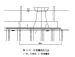 沉管结构设计分析(PDF,11页)