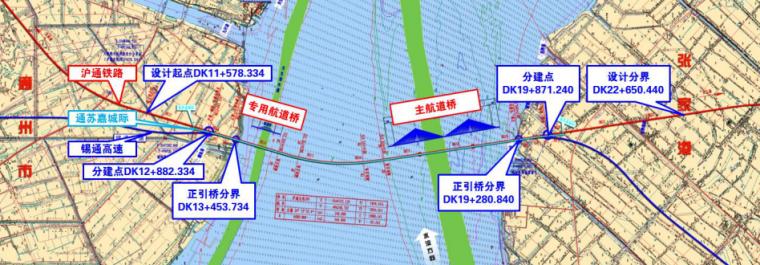 [江苏]长江大桥主要技术参数的确定汇报材料(69页)_3