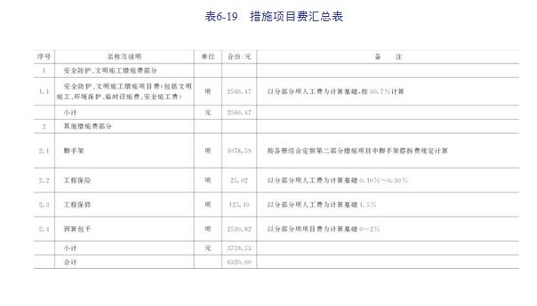 建筑安装工程造价与施工管理教程-通风空调系统_11
