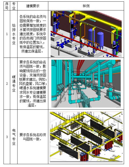 [广东]港珠澳大桥BIM施工方案(部分)_6