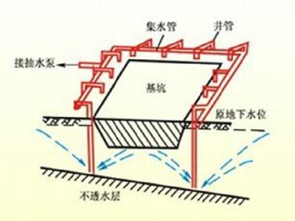 基坑支护与降水专项施工方案Word版(共21页)