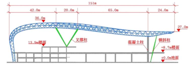 沈阳桃仙国际机场T3航站楼结构设计介绍_3