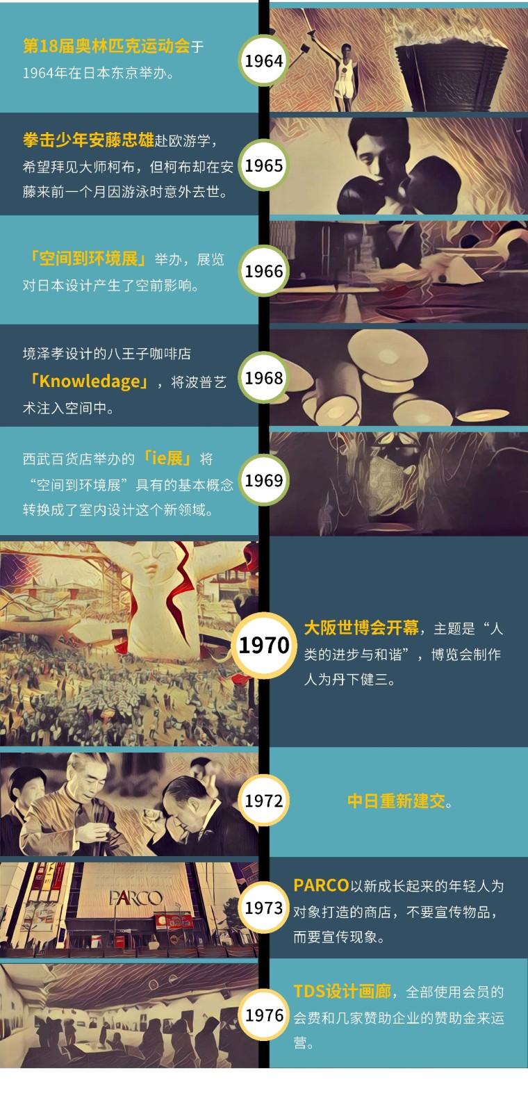 日本设计60年:从废墟中走来的设计_3