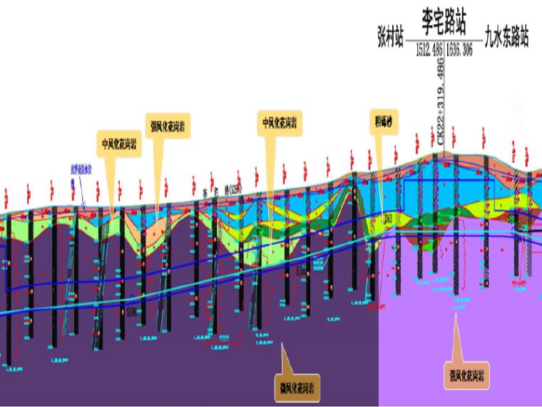 青岛地铁张村站~李宅路站区间初步设计汇报PPT