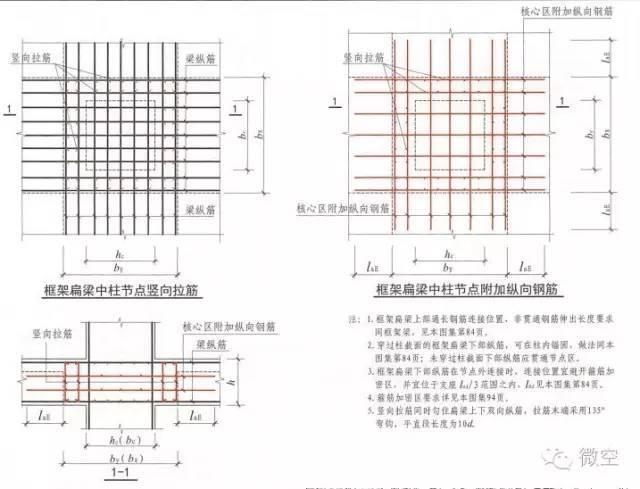 框架扁梁节点构造详解