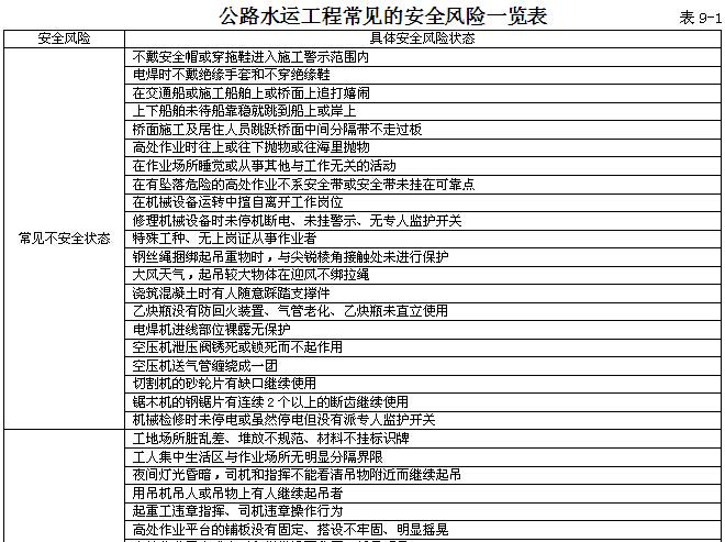 [四川]公路水运工程质量安全监理工作标准化指南(附多图)_4