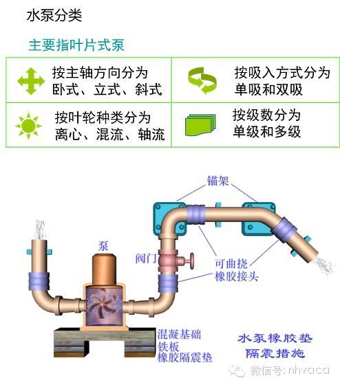 给排水、消防与热水系统图文简介_17