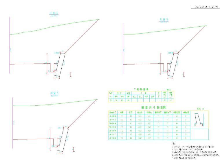 [云南]城市道路工程重力式挡土墙施工图设计
