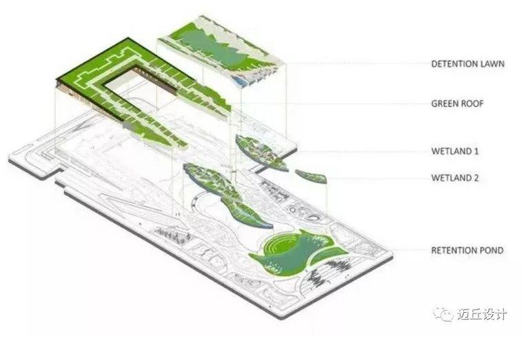 2019WLA世界建筑景观奖揭晓|生态创新_54