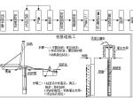 【四川】750米道路与100米桥梁施工方案(154页)