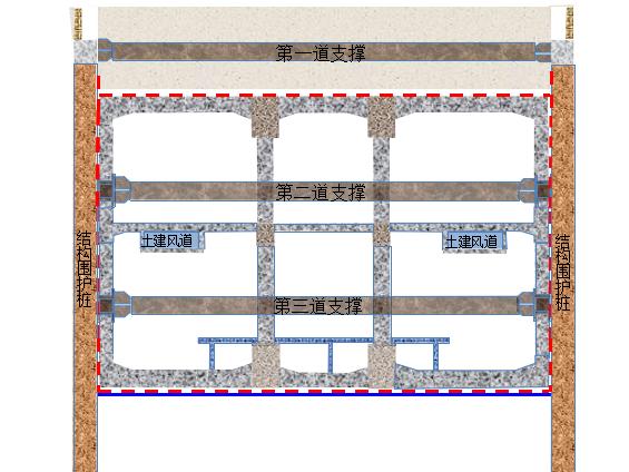 地铁工程施工技术课件PPT(共149页)