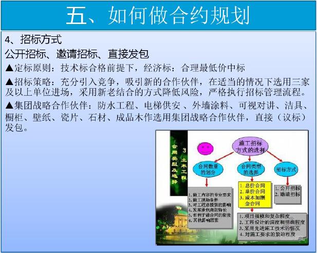 房地产采购策划、合约规划与供应商管理(229页)_3