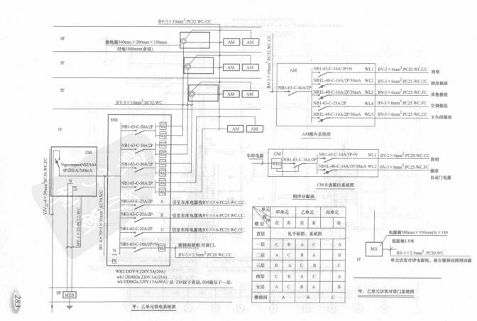 看图学电气安装工程预算(上、下)_6