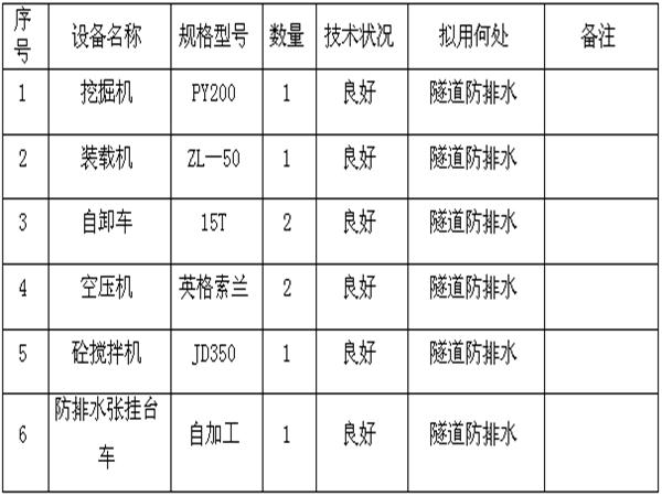 江北岭隧道防排水工程施工方案Word版
