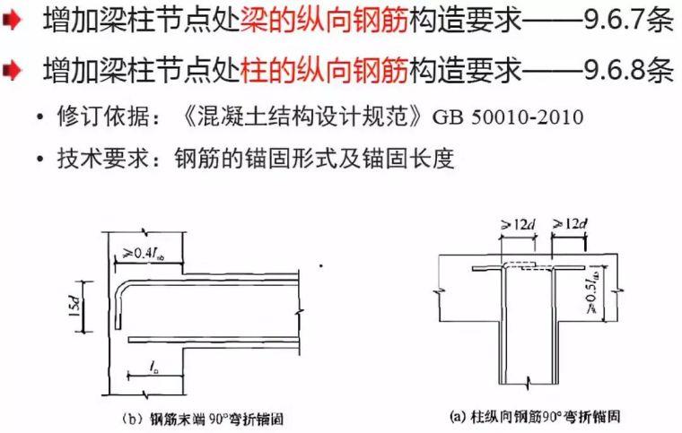 权威解读:《2018版公路钢筋混凝土及预应力混凝土桥涵设计规范》_96