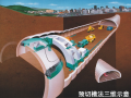 伟德娱乐官方网站首页_软弱围岩隧道预防坍方安全韦德国际线上娱乐技术培训PPT(79页,附图较多)