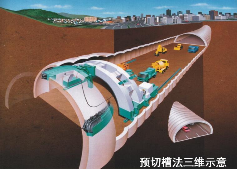 软弱围岩隧道预防坍方安全施工技术培训PPT(79页,附图较多)