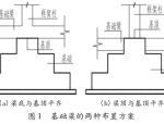 钢筋混凝土基础梁的设计方法