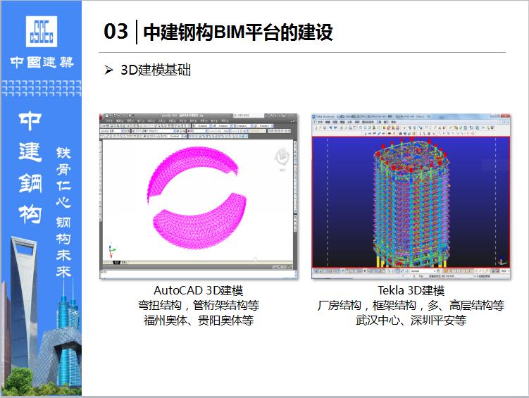 钢结构住宅技术创新及案例(附图丰富)_8