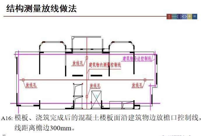 建筑工程测量放线施工标准做法图解_1