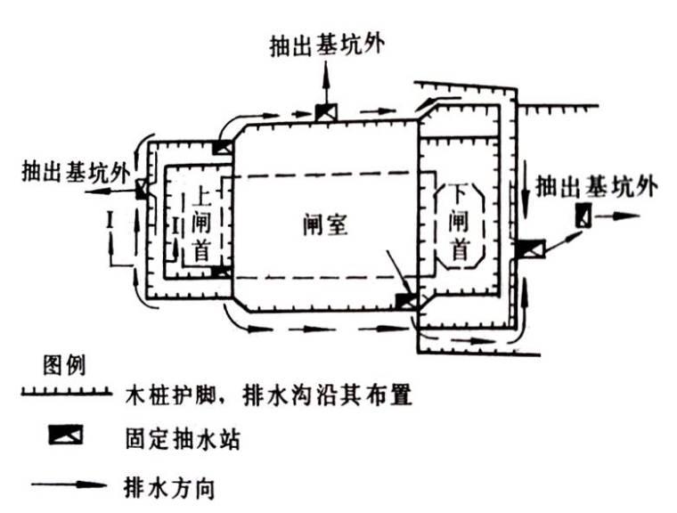 施工导流及围堰与基坑排水培训讲义(ppt,59页)