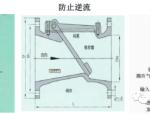 简要概述阀门及其在空调工程上的应用