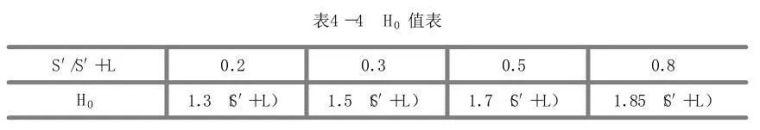 井点降水的方法和计算,一次性全说清了_14