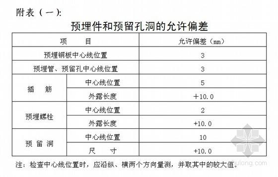 [江西]商住楼工程监理细则(图表丰富)
