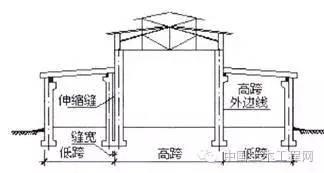 建筑工程建筑面积计算规范,值得收藏_9