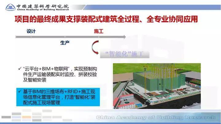 BIM在预制装配sbf123胜博发娱乐全过程的应用(48张PPT)_43