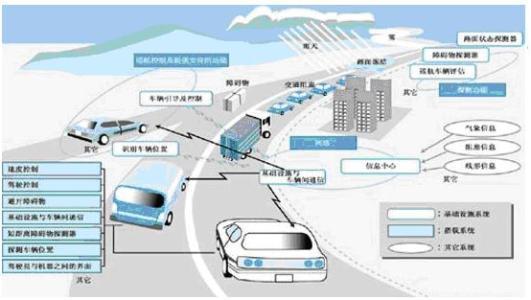 道路治安监控系统方案