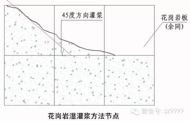 石材墙幕做法——详细节点图_20