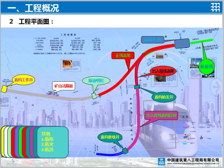 """中建八局""""安全示范达标工程""""创建交流—— 南京地铁四号线TA15标"""