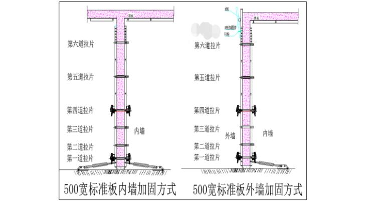 铝模板体系更新换代与经济分析