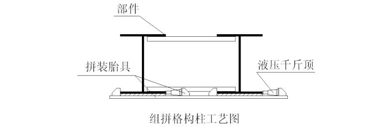 水泥成套装备技术创新及产业化项目钢结构工程车间施工组织设计