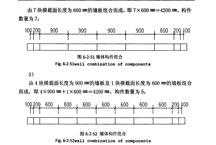 北京工业大学钢结构装配式住宅构件标准化探究_3