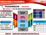 中海地产工程管理公司质量安全评估管理体系(共77页)