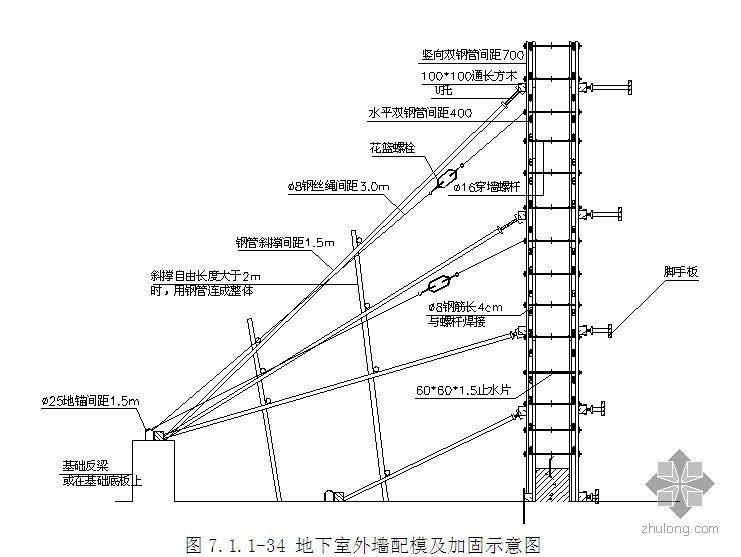 北京某大型会议中心施工组织设计