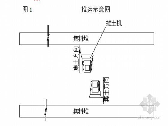 大坝施工土料场开采施工方案
